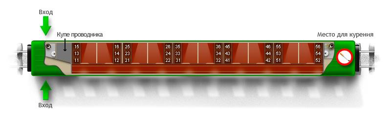 Схема расположения мест в международном вагоне