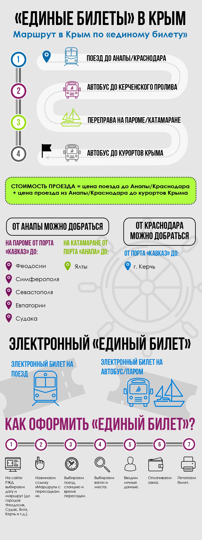 2015-07-15-infogr